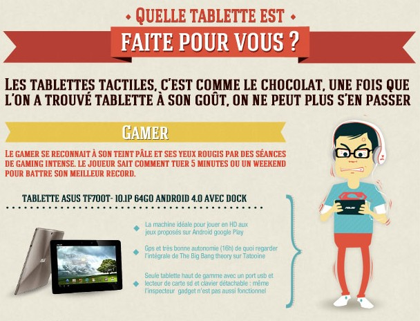 guide-achat-tablette